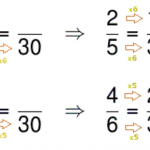 Learn and Practice How to Find Sums of Fractions