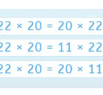 Diagnostic Questions in Mathematics Education