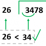 Divide by a Two Digit Number and an Example