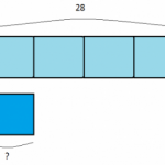 Singapore Bar Models for Multiplication and Division