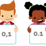 Decimal Separators: Points or Commas?