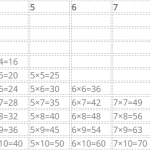 Some Tricks to Make Times Tables Shorter