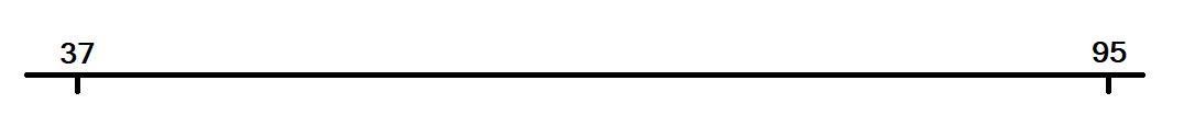 Horizontal addition