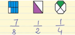 Understand What a Fraction Is and When It Is Used