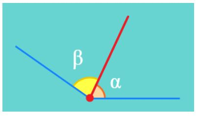 Example of consecutive angles.