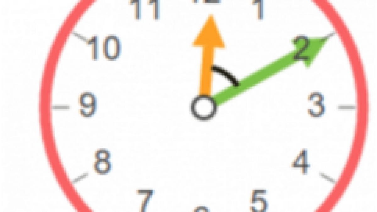 The Relationship Between Clocks And Angles Elementary Math
