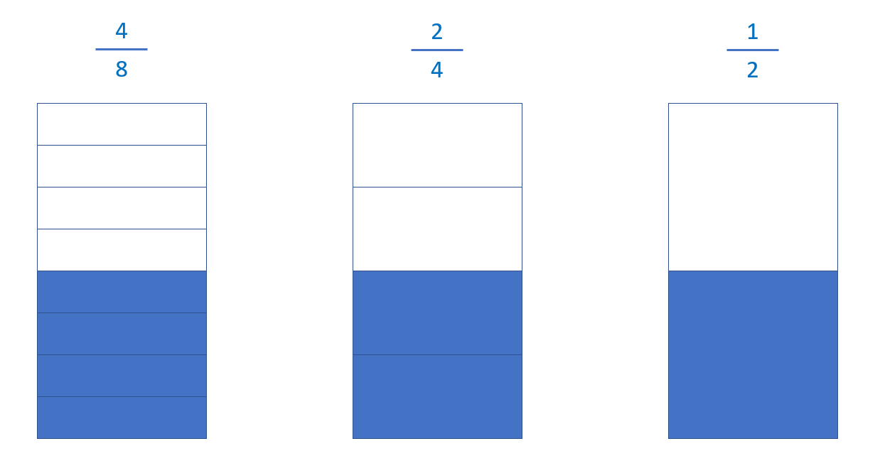 simplified fraction
