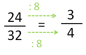 equivalent fractions 9