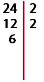 factorization