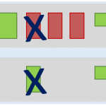 How to Subtract Polynomials with Help from Algebra Tiles