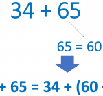The Associative Property and Mental Math