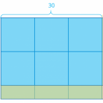 How to Perform Multiplication Problems with an Area Model