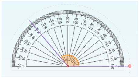 Protractor and an obtuse angle of 130 degrees.