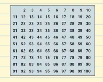 prime numbers table