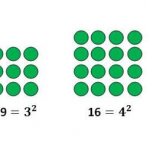Square Number: Some Tricks and Examples