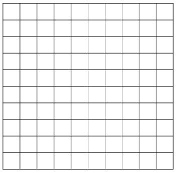 Multiplication Tables Grid