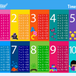 Times Tables to Download and Print