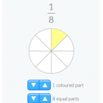 "Understanding Fractions: ""If the Whole Is Made of 8 Parts, How Can I Have 11?"""